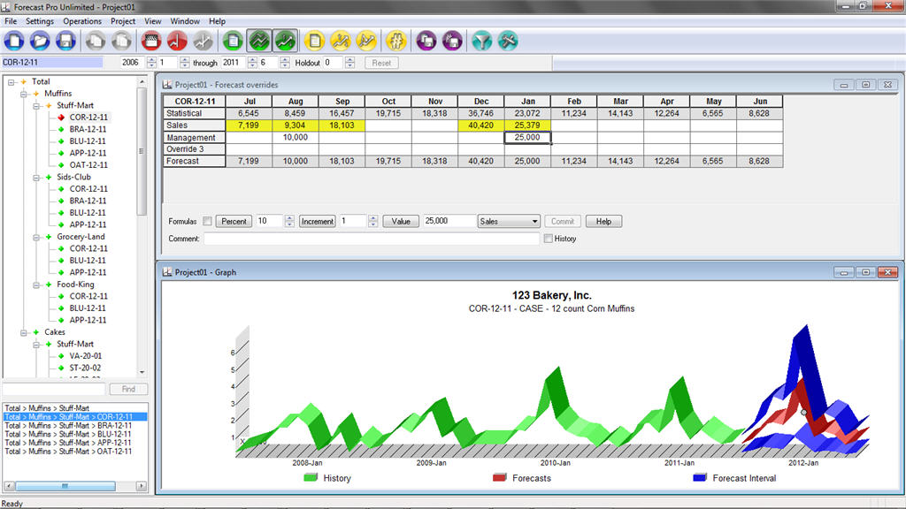 welcome to forecast pro software for sales forecasting inventory