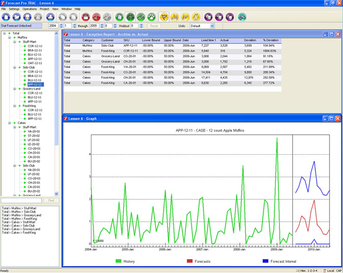 Forecast Pro Exception Report Screenshot