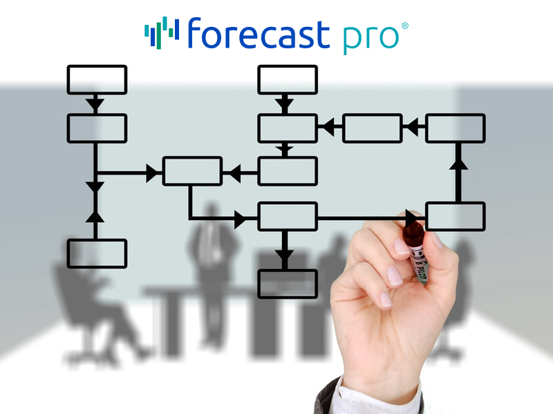 Free Live Webinar: Smart Strategies for Designing, Implementing and Improving an Effective Demand Forecasting Process
