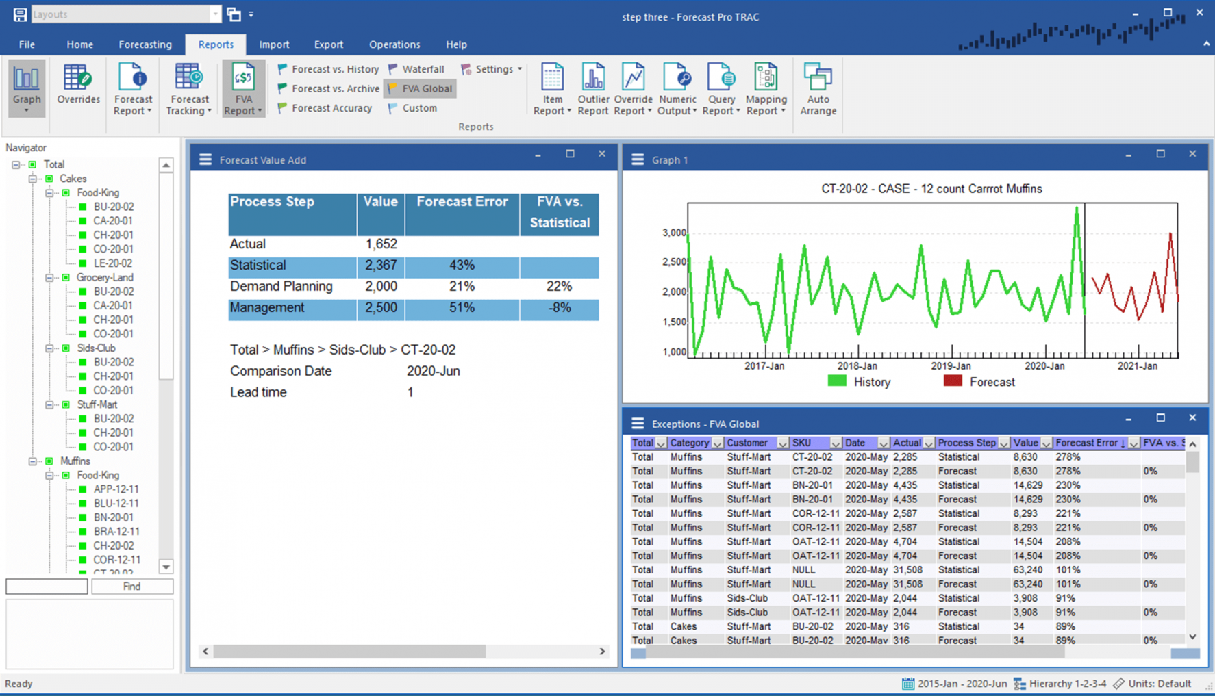 Forecast Pro's flexible exception reporting